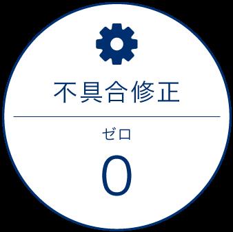 北辰金型工業所で作成した金型には不具合修正がほぼゼロです。