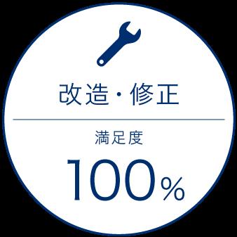 金型の改造や修正についても満足度100%を誇る北辰金型工業所